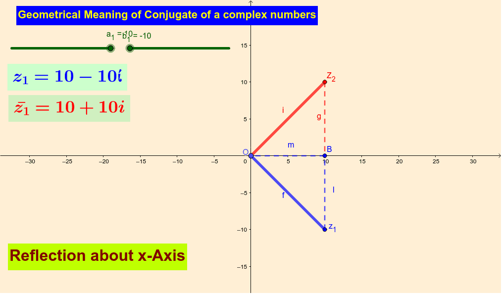 Conjugate of a complex number Press Enter to start activity