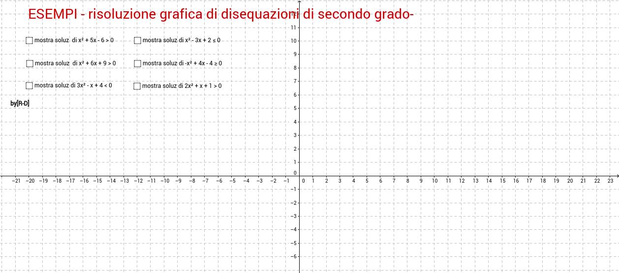 Risoluzione grafica di disequazioni di 2° grado (esempi)