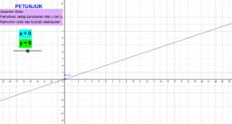 Kecepatan berbanding lurus dengan sebuah garis lurus