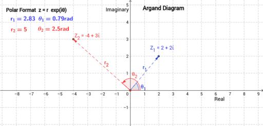 Argand Diagram  U2013 Geogebra