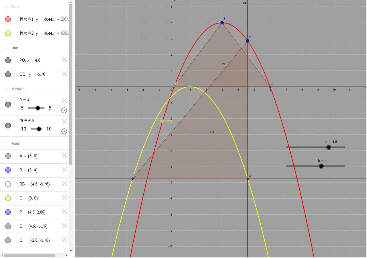 两个相关联的一元二次函数的可视化