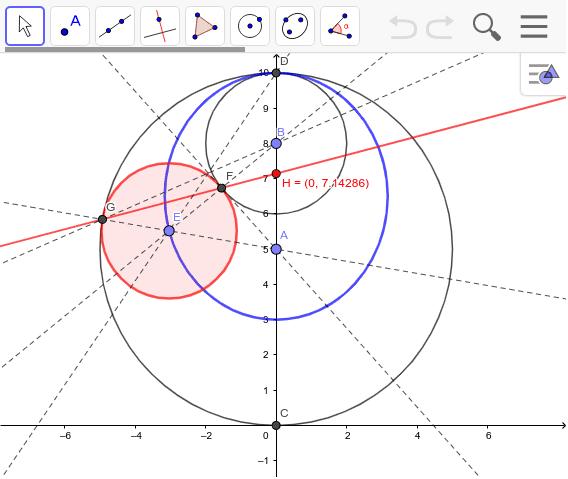 AとBは楕円の焦点。GFを結んだときy軸との交点Hは定点ではないかと気がついた。ではこのHはどういう点だろうか? ヒントは点線が一点で交わることだった。 ワークシートを始めるにはEnter キーを押してください。
