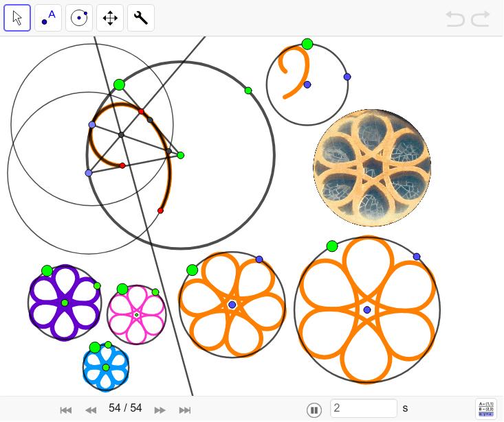 Visualització dels passos de la construcció i eina per construir-la a partir de dos punts inicials Premeu Enter per iniciar l'activitat