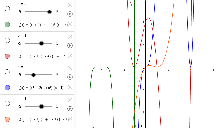 Bewege den Schieberegeler und beobachte, für welche Parameter der zugehörige Funktionsgraph die x-Achse berührt.