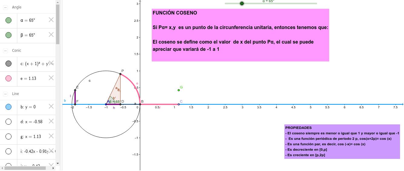 A continuación se observa una circunferencia unitaria (de radio 1) mediante la cual se representa la función trigonométrica COSENO