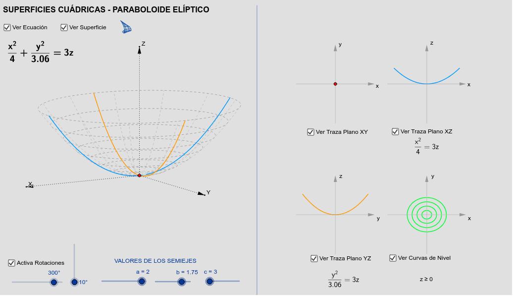 Superficies cuádricas - Paraboloide Elíptico