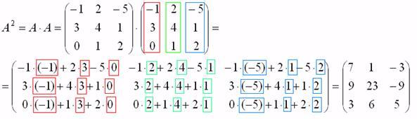 Тодорхойлолт: Аливаа матрицыг тоогоор үржихэд элемент бүрийг тэр тоогоор үржсэн матриц гарна.