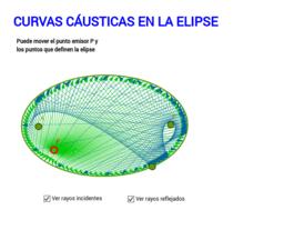 Curvas cáusticas en la elipse