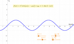 Graph of the sine function - template