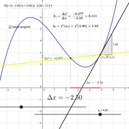 Derivaatta erotusosamäärän raja-arvona.