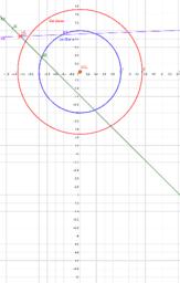 The orbit of Mars: A point on the orbit (L3)