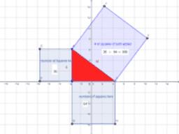 Pythagoran Theorem