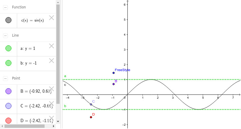 Reciprocal of a Graph – GeoGebra