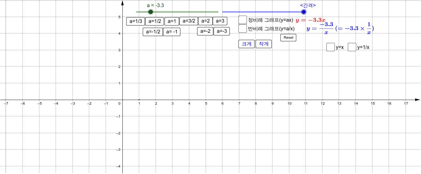 정비례+반비례 함수 그래프 활동을 시작하려면 엔터키를 누르세요.