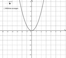 Die Scheitelpunktform quadratischer Funktionsgleichungen