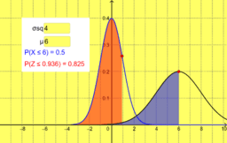 Standardizing the Normal Distribution