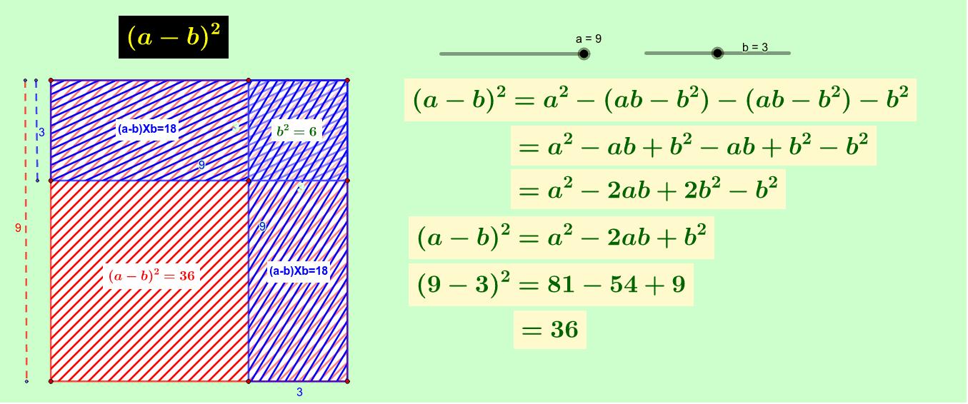 (a-b)^2