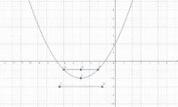 parabola 5