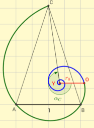 Nalezení rovnice spirály opsané zlatému trojúhelníku