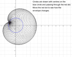 Cardioid as envelope of circles