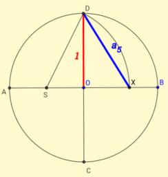 Dána kružnice opsaná - Ptolemaiova konstrukce