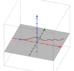 Free Hand 2D Rotated About x-Axis  CCSS G-GMD 4