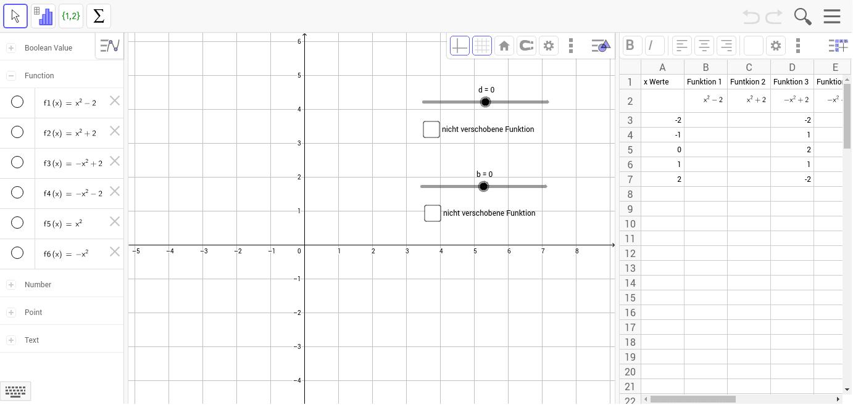 Quadratische Funktion (Term, Tabelle, Graph) – GeoGebra
