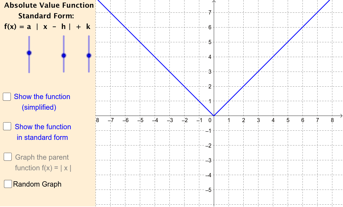 Worksheets Graphing Absolute Value Functions Worksheet graphing absolute value functions geogebra discover resources