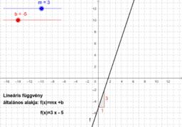 Lineáris függvény