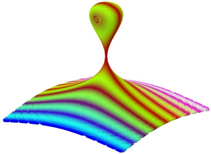 Kiss: x² + y² = (1 - z) z⁴ (150x150 Punkte)