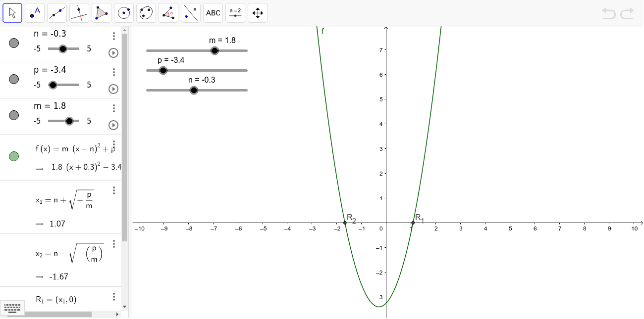 completed square: graphs