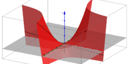 Surface d'équation z=f(x,y)