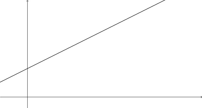 Bevis  a=(y_2-y_1)/(x_2-x_1)  med ensvinklede trekanter