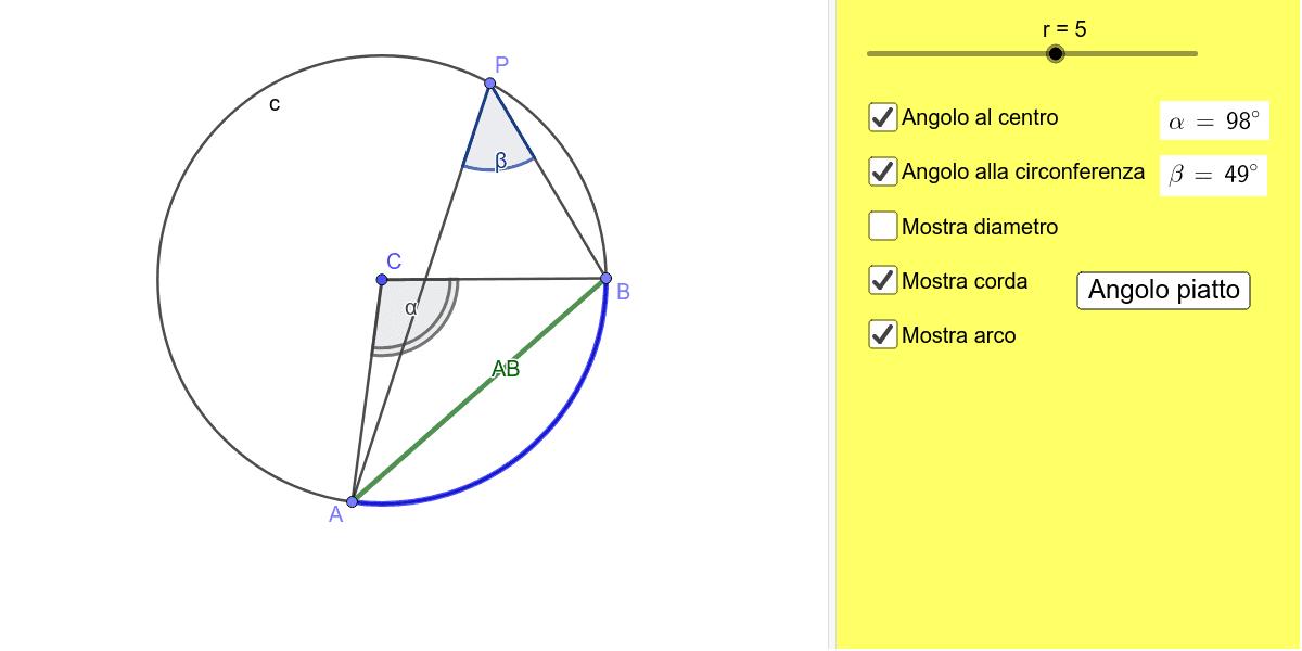 Spostare A e B per variare l'angolo al centro, P per spostare l'angolo alla circonferenza.  Premi Invio per avviare l'attività