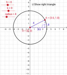 Explore! Equation of a Circle