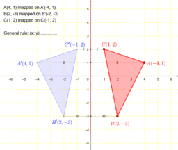 Reflection in the y-axis (triangle)