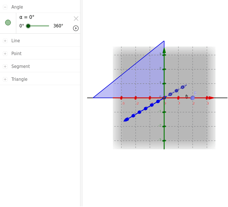 Revolving the Right Triangle around the x-axis Press Enter to start activity