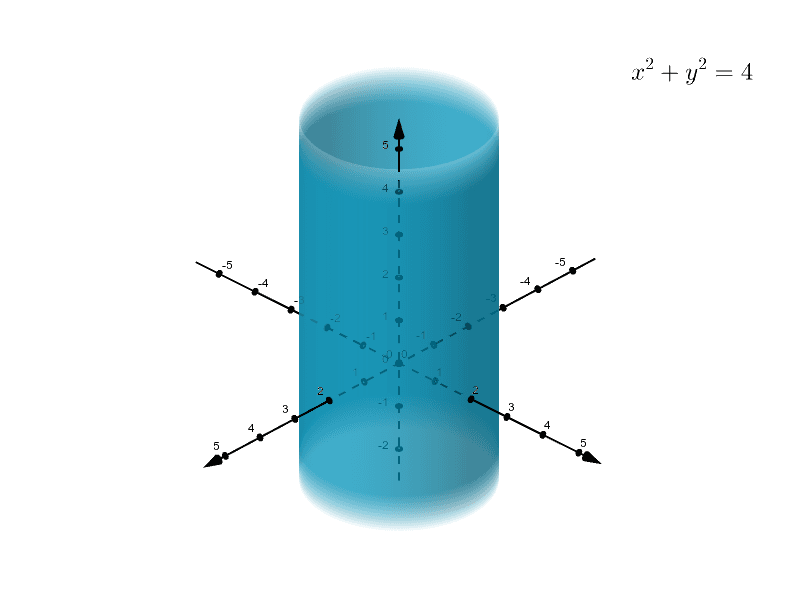 Right-Circular Cylinder Press Enter to start activity
