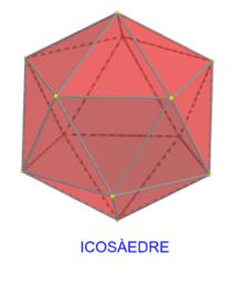Truncament de l'icosàedre