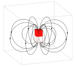 3D Magnetic field from magnet