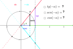 Relações entre razões trigonométricas 1