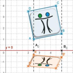 Orthogonale Affinität und besondere Abbildungen