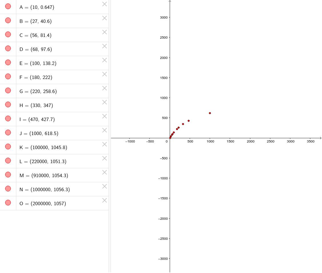 GeoGebra Applet 활동을 시작하기 위해서 엔터키를 누르시오.