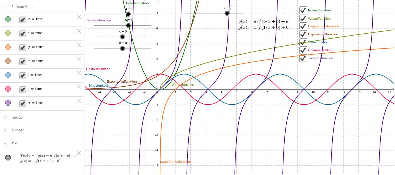 Winkelfunktionen (Parametervariationen) Drücke die Eingabetaste um die Aktivität zu starten