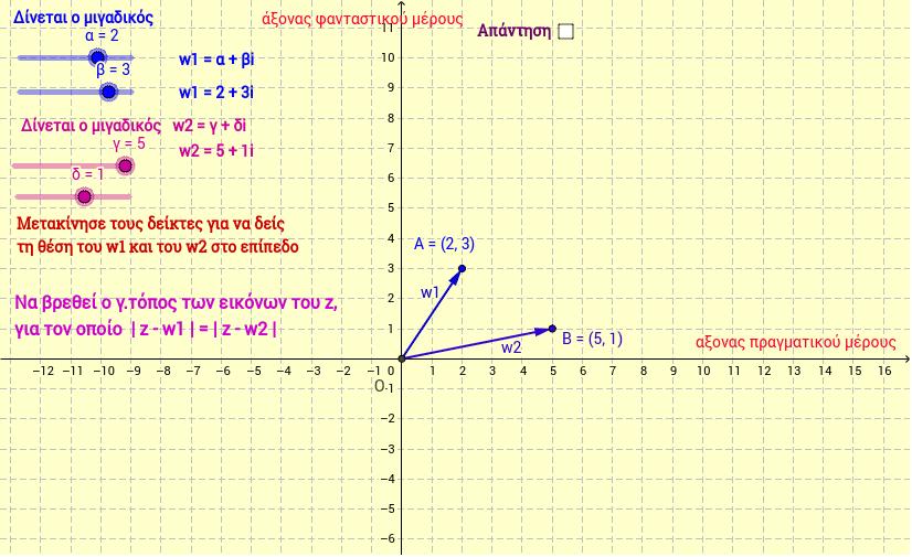 Γεωμετρική ερμηνεία της σχέσης   z - w1   =   z - w2  