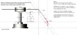 Kettenkarussell (Kreisbewegung, Kräftezerlegung, Zentripetalkraft)