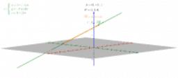 Parametrização da Reta no Espaço