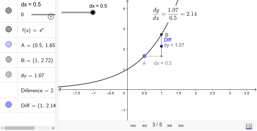 Derivace funkce y = exp(x) Zahajte aktivitu stisknutím klávesy Enter
