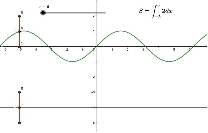上の帯の面積と下の長方形の面積が同じことを示してみよう。これは体積でも同じことが言える。 ワークシートを始めるにはEnter キーを押してください。