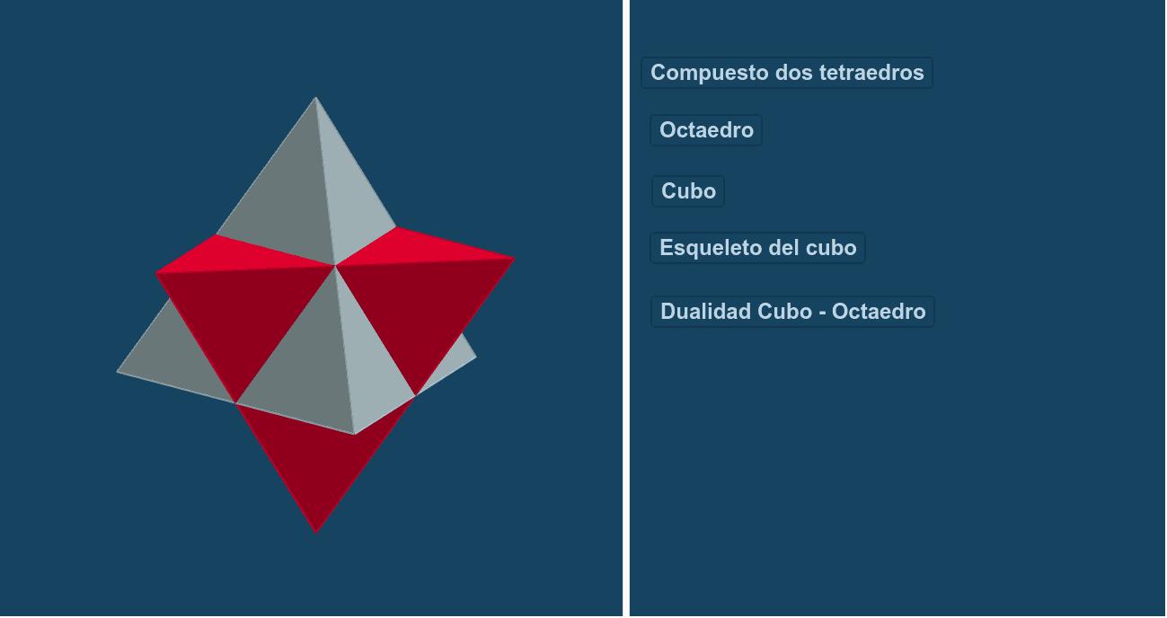 Se muestra el poliedro compuesto de dos tetraedros, su espacio central común, el octaedro, y el poliedro envolvente, el cubo. Presiona Intro para comenzar la actividad